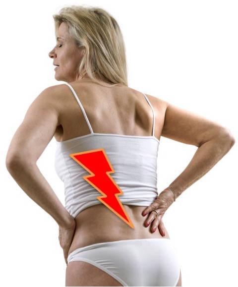 Rückenschmerzen unten rechts - ERGOFIT