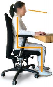 ergonomisch korrektes Sitzen